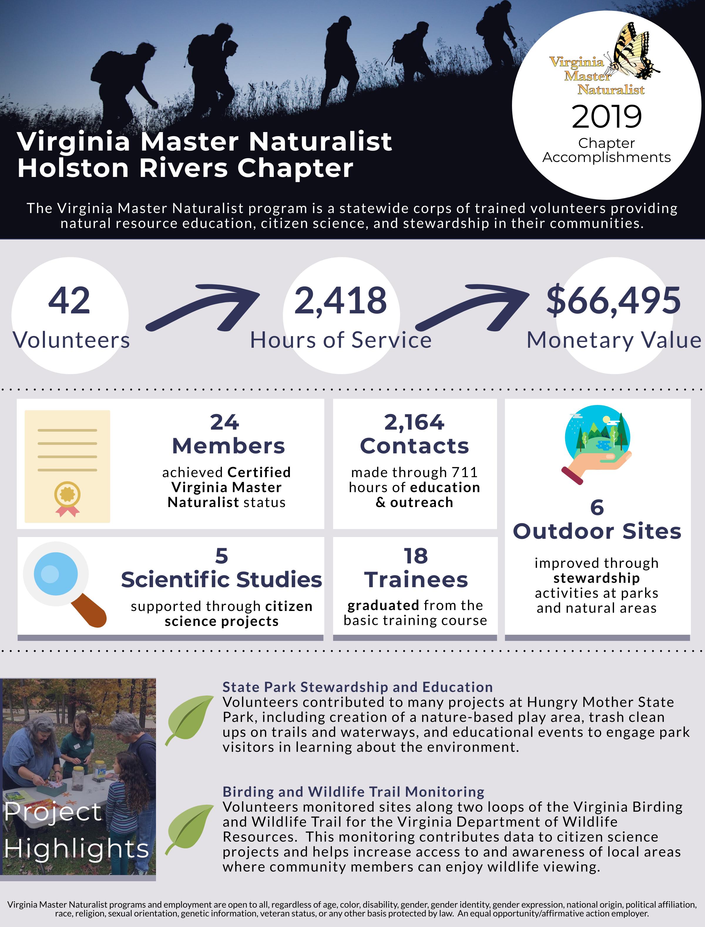 infographic 2019 Holston Rivers